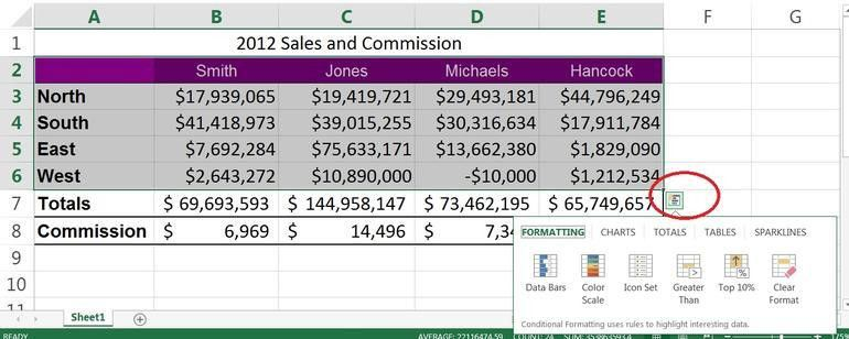 Analyze data instantly with Excel 2013's Quick Analysis - TechRepublic