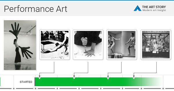 Performance Art Movement, Artists and Major Works | The Art Story