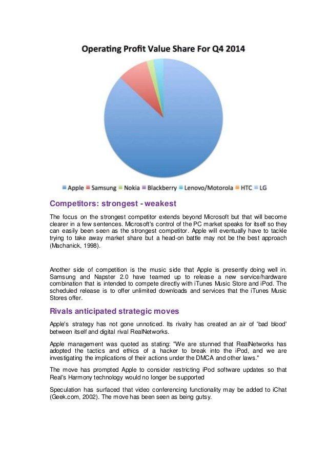 Apple inc. Strategic Case Analysis