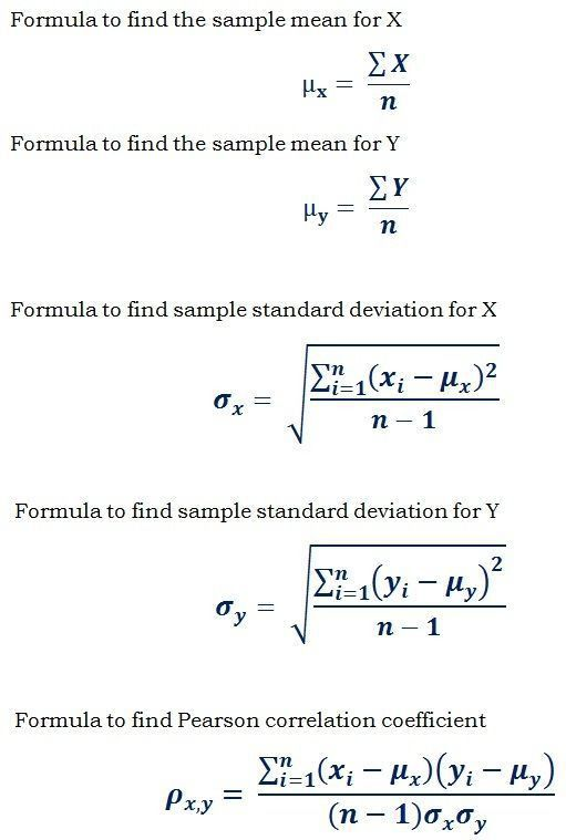 8 best Probability & Statistics Formulas Reference images on ...