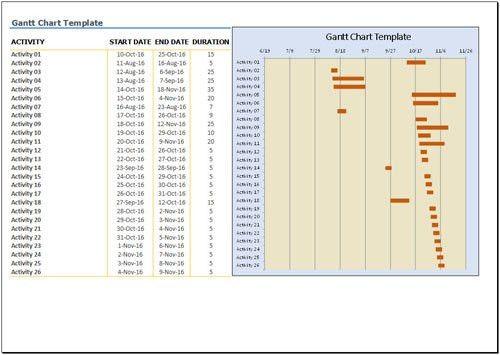 Free Gantt Chart Template for Excel 2007 - 2016