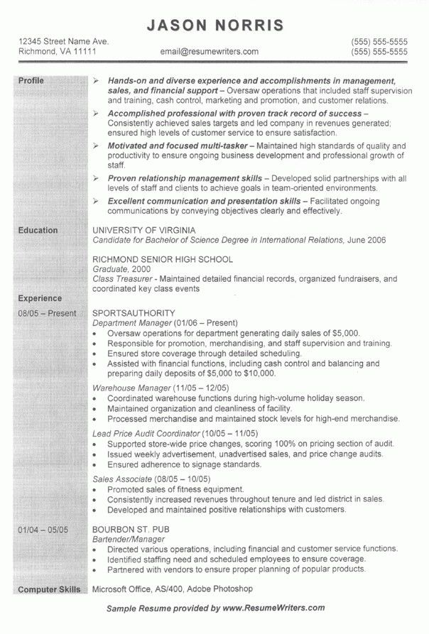 Resume For Graduate School. Example Of Resume For Graduate School ...
