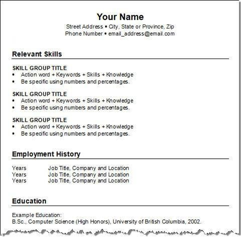 Download Building A Resume | haadyaooverbayresort.com