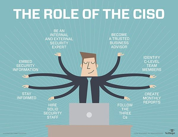 What is CISO (chief information security officer)? - Definition ...