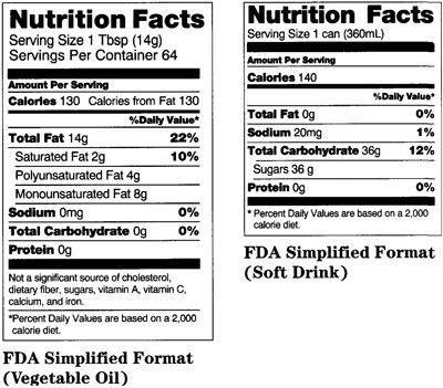 NMSU: Nutrition Labels