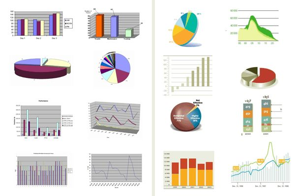 Using Excel to Create Dashboards - Page 1