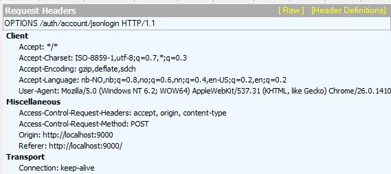 asp.net - Post request to .NET works in jQuery but not in Angulars ...