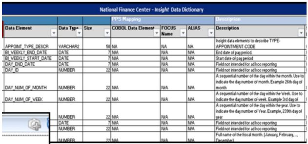 Data Dictionary - Examples | National Agricultural Library