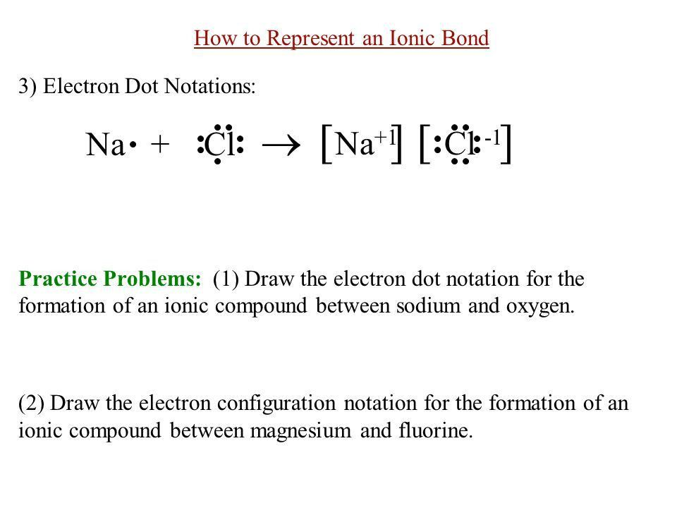 Ch Notes---Ionic Bonding & Ionic Compounds Ionic Bonds Form when ...