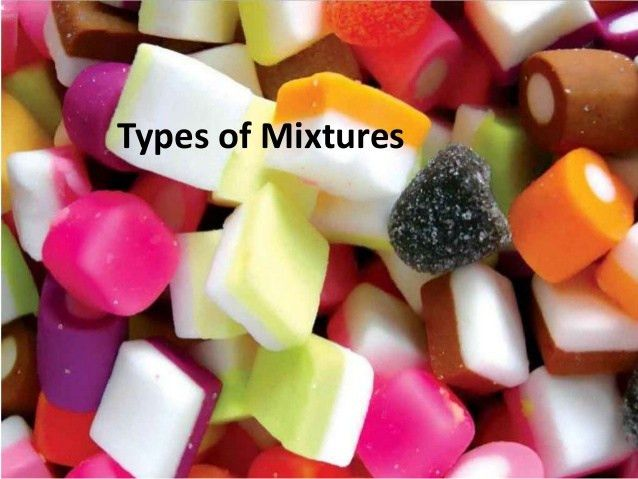 Types of Mixtures Chemistry