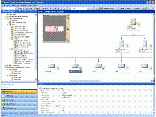 Operations Manager 2007 goes CROSS Platform! – Hybrid Cloud Blog