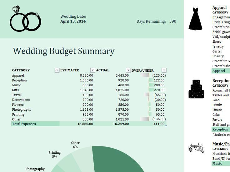 25+ best Wedding budget templates ideas on Pinterest | Wedding ...