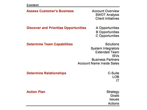 Strategic Account Plan Template | Download at Four Quadrant