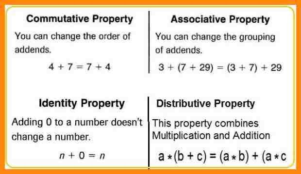 12+ examples of identity property | math cover