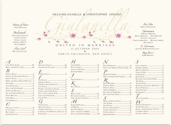 Rose Bud Wedding Seating Chart-Garden Themed-Vines and Flowers ...