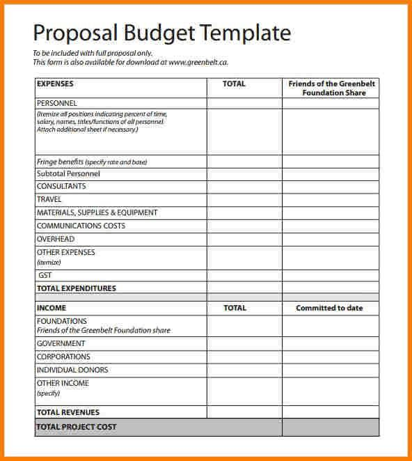 10+ How To Write A Budget Proposal | Proposal Template 2017