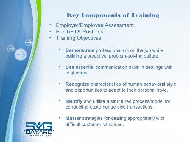 Winning through customer service (wtcs)bmg