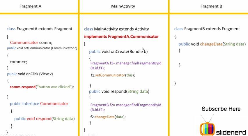 Java Delegates? - Stack Overflow