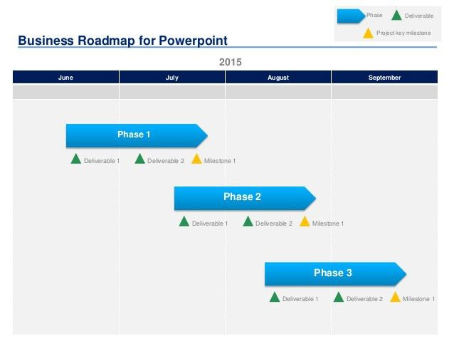 10+ Powerpoint Business Roadmap Templates