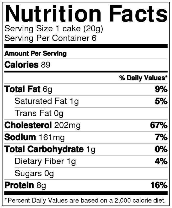 Healthily Lose Weight Fast: Part 1 Blank nutrition label