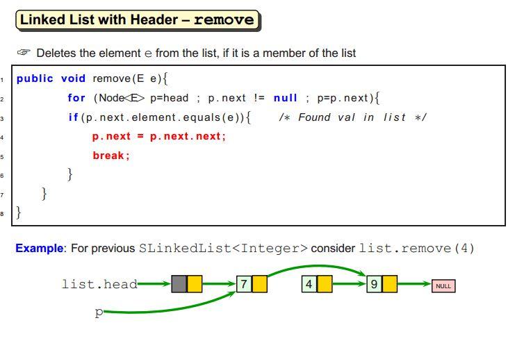 java - Single LinkedList Remove Last Node - Stack Overflow