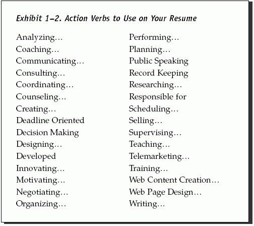 11+ resume skills list example | resume emails