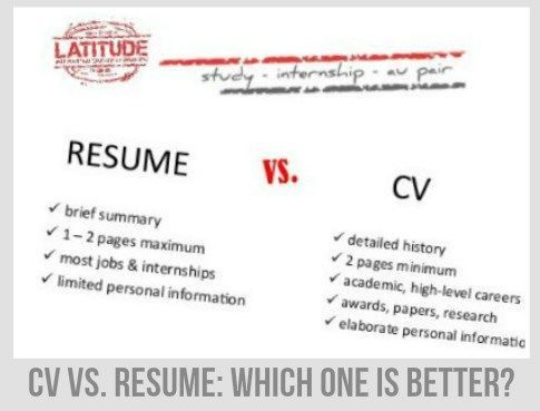 CV vs. Resume: do they differ and which one is better? ▷ ASK.NAIJ