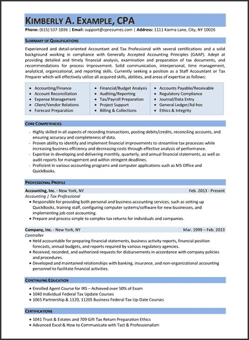 Professional Resume Writing Services | Careers Plus Resumes