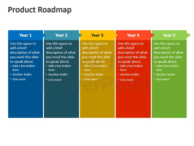 28+ Powerpoint Roadmap Template Free | Timelines Powerpoint ...