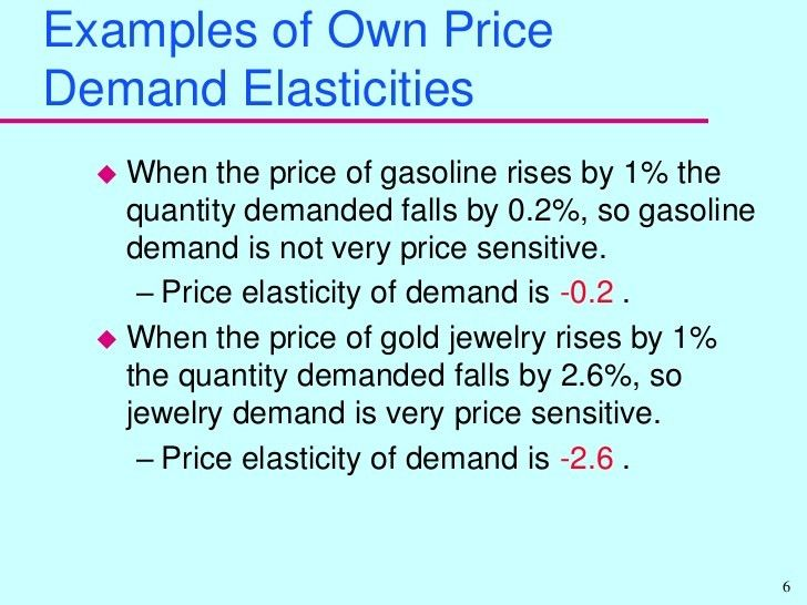elasticity paper essay Check out our top free essays on supply and demand and price elasticity paper to help you write your own essay.
