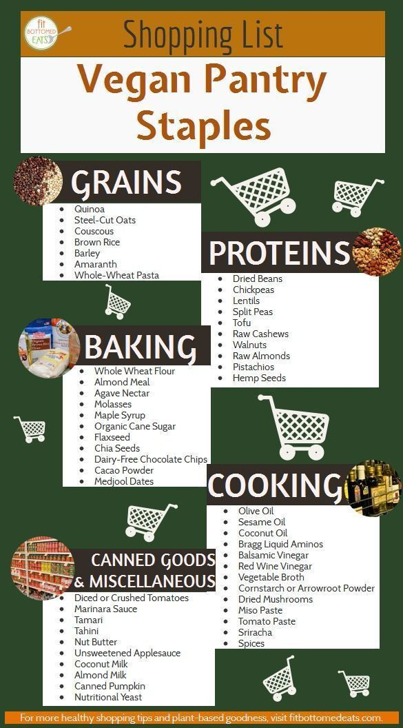 Best 25+ Vegan grocery lists ideas on Pinterest | Vegan food list ...