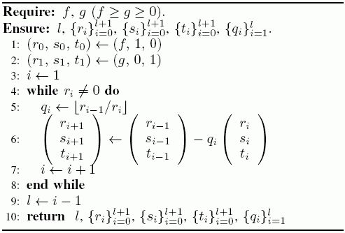 Rational number reconstruction using Chinese remainder theorem on ...