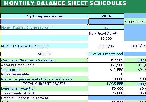 Instant Balance Sheets Excel Templates, Profit, Loss, Millennium ...