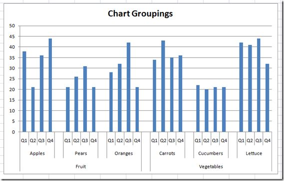 Excel Dashboard Templates Dashboard Design Examples - Excel Chart ...