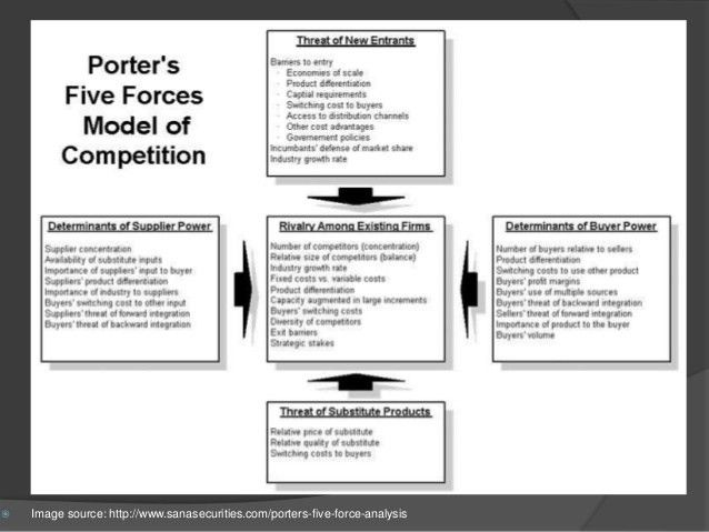 Porter's five forces model and value chain diagram