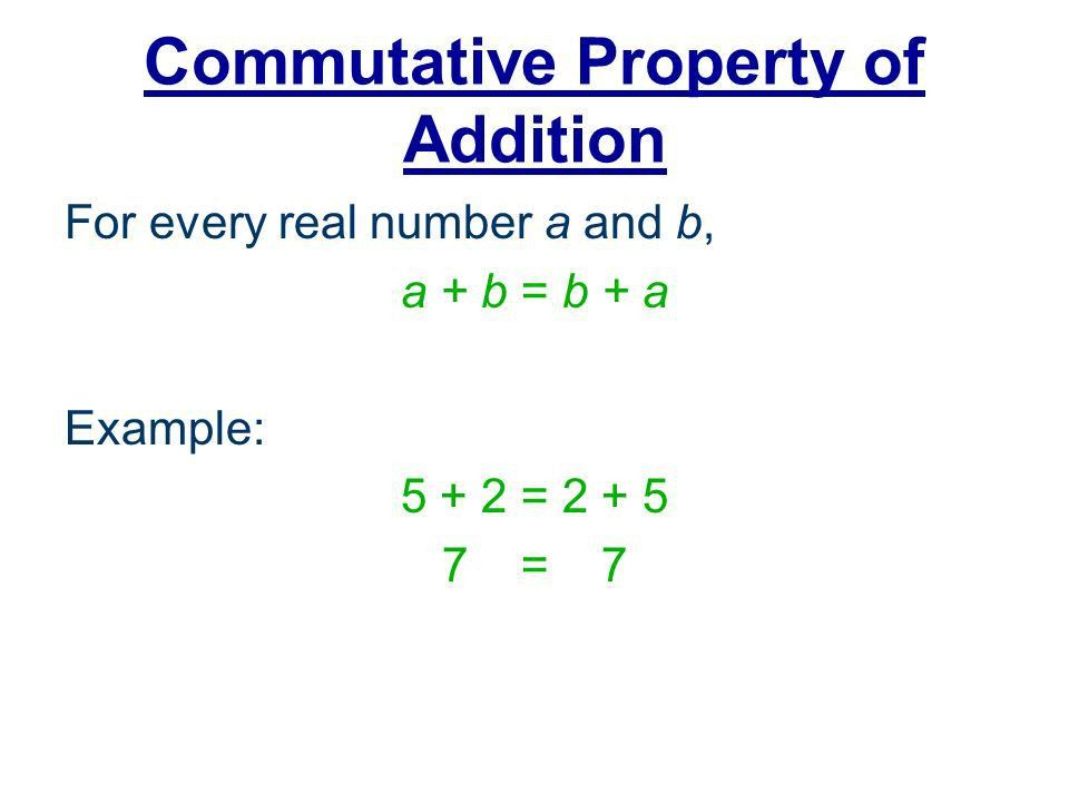 Bell Quiz. Objectives Simplify expressions using the properties of ...