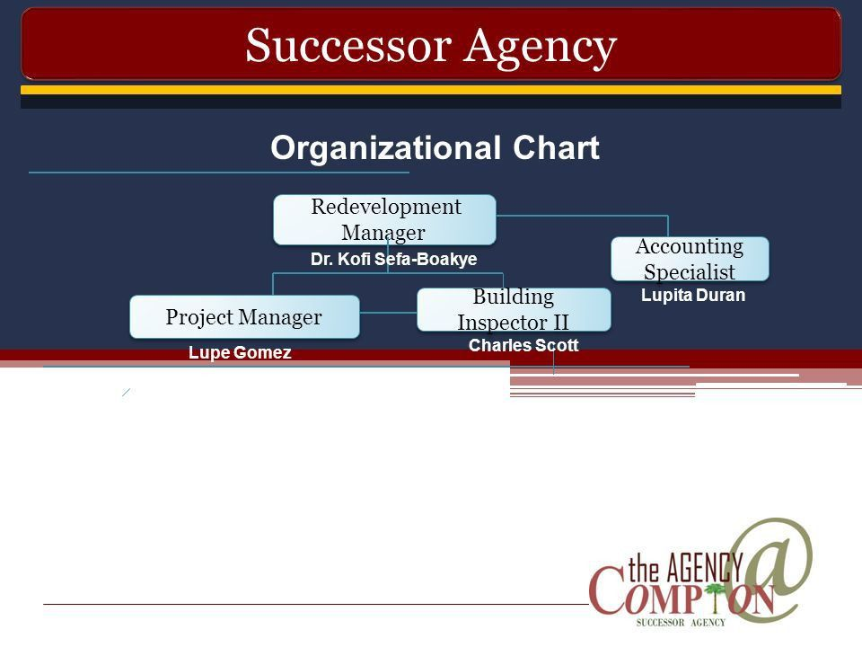 Successor Agency Organizational Chart Redevelopment Manager ...