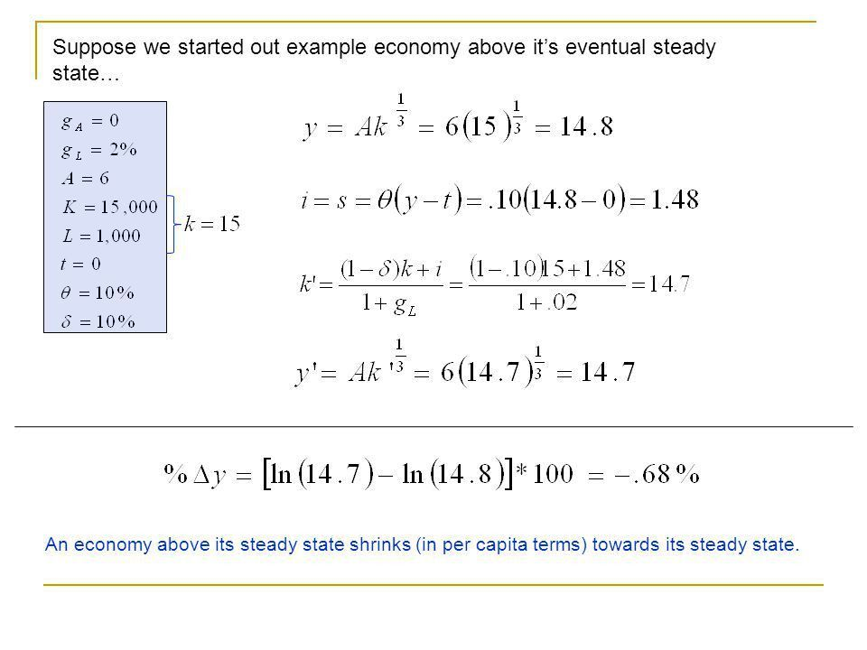 FIN 30220: Macroeconomic Analysis - ppt download
