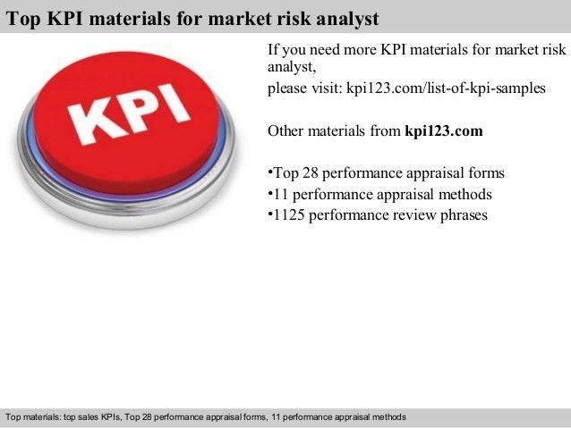 Market risk analyst kpi