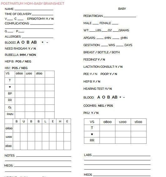 Nursing Report Sheet Templates | Template Design