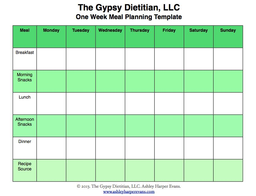Weekly Meal Planning Template - The Gypsy Dietitian