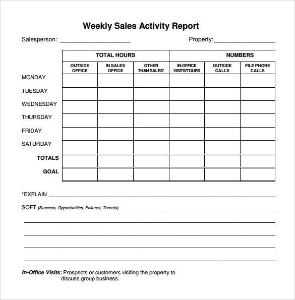 Weekly Report Template - vnzgames