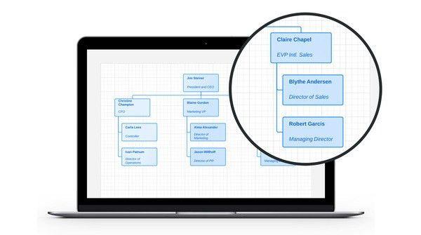 Org Chart Software | Org Chart Maker | Lucidchart