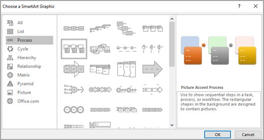 Create a flow chart with SmartArt - Office Support