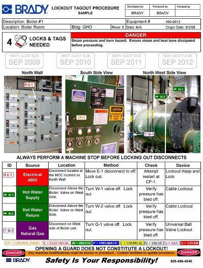 Lock Out Tag Out Procedures Template | Template Design