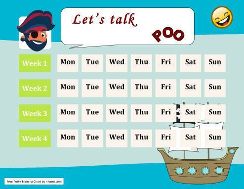 45 best Potty Training Charts images on Pinterest | Potty training ...
