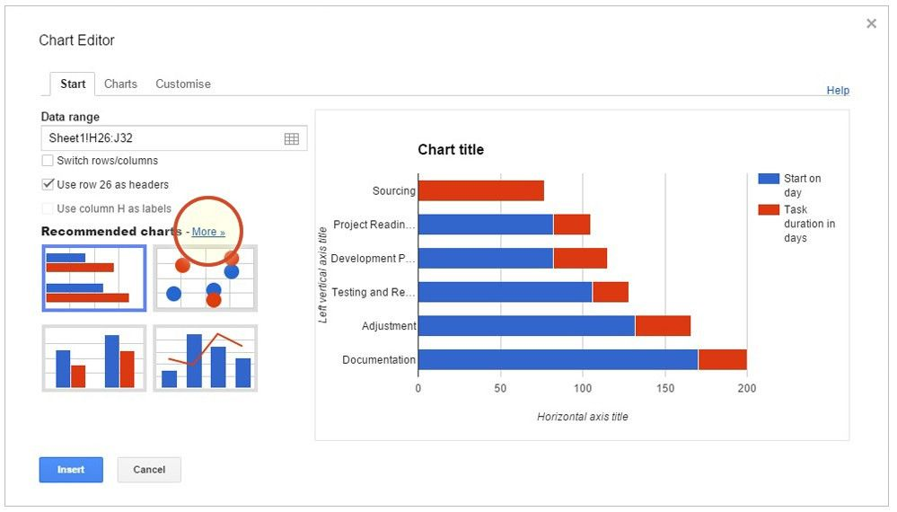 google sheets template for project presentation office timeline ...