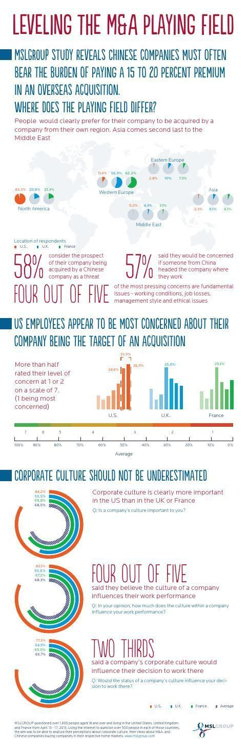 Best 25+ Accounting consultant ideas only on Pinterest | Small ...