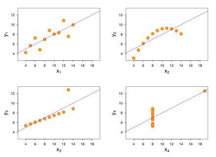 Linear regression - Wikipedia