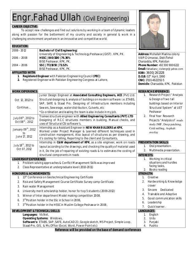Fahad ullah Resume..